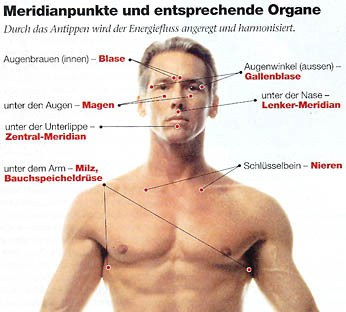 klopftechniken, met, eft, dr. michael bohne, meridiane, kopp-wichmann, persoenlichkeits-blog,