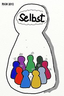 selbstgespräche, inneres team, innerer dialog, kopp-wichmann, persoenlichkeits-blog,