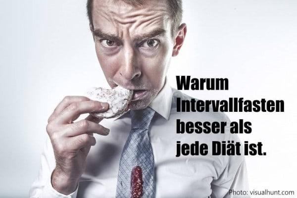 intervallfasten, persoenlichkeits-blog.de, erfahrungsbericht,intermitierendes fasten,