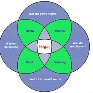 Wie Sie mit Ikigai Zufriedenheit im Leben erreichen.